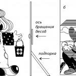 Сценарий представления склоунами для детского сада— «Путешествие вХихиландию».